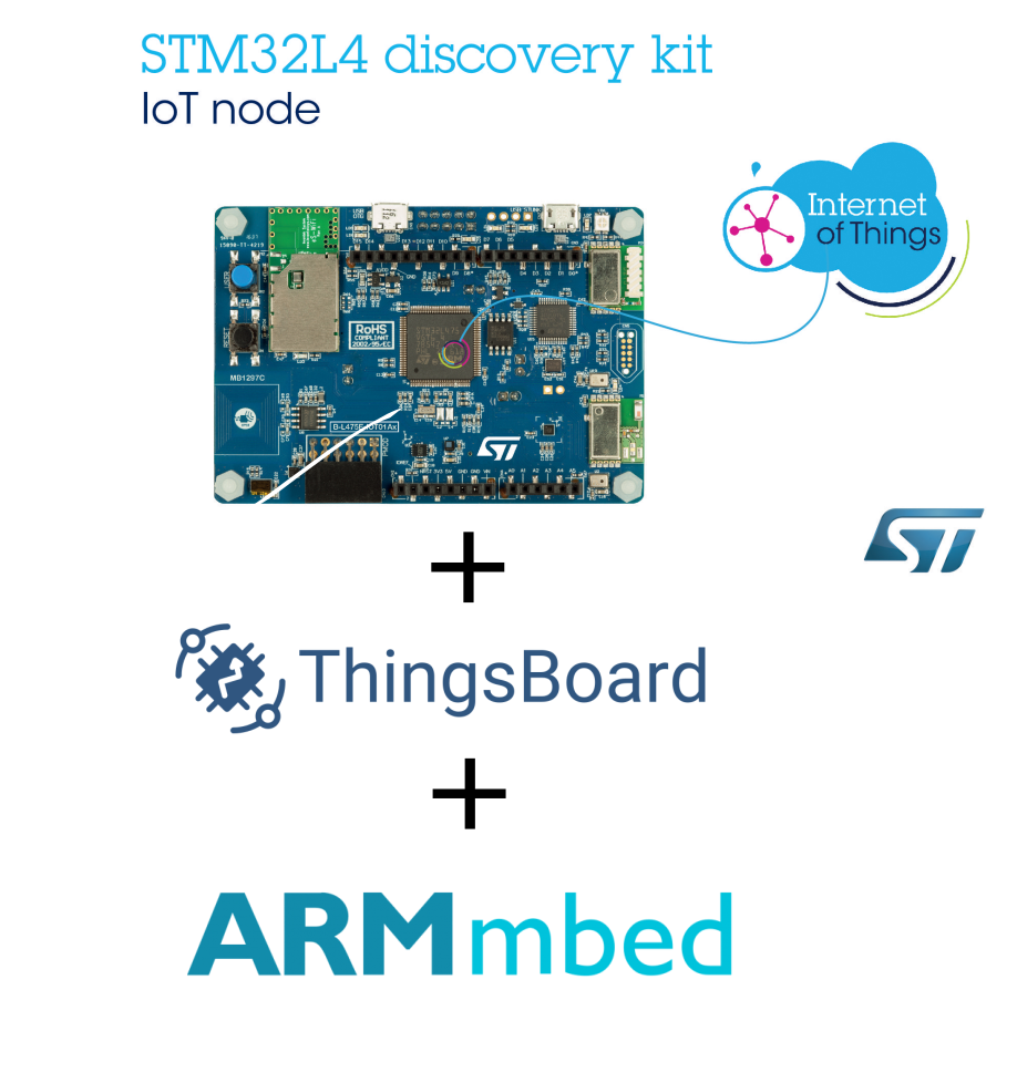 Using thingsboard io, STM32 B-L475E-IOT01A IoT kit and ARM